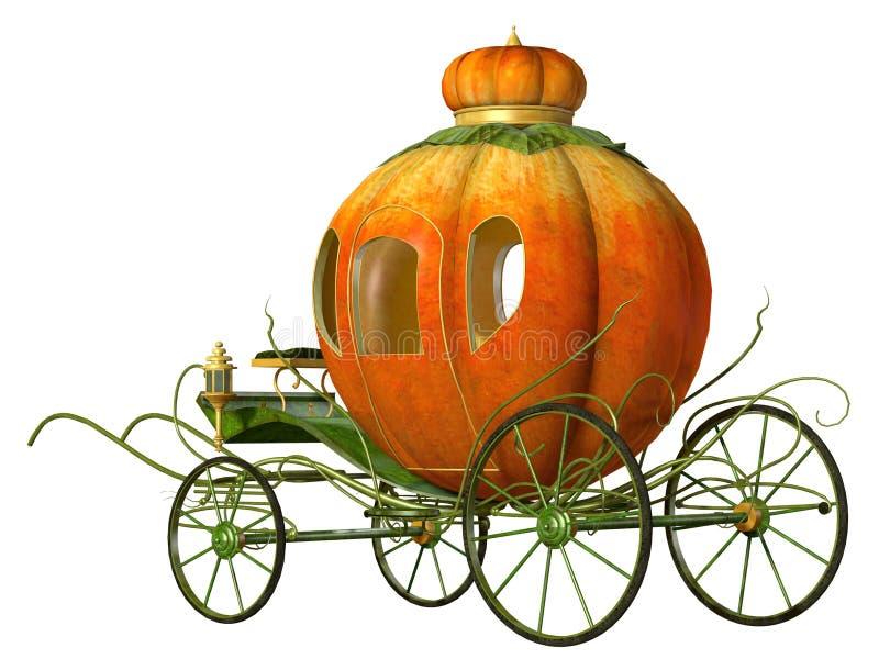 Vagn för Cinderella sagapumpa stock illustrationer