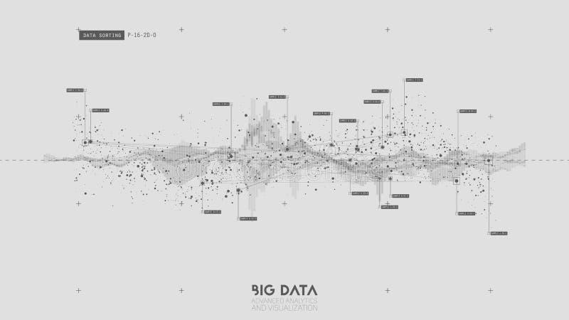 Vague binaire abstraite violette grande visualisation des données 3D Les données financières complexes filètent l'analyse Analyti illustration libre de droits