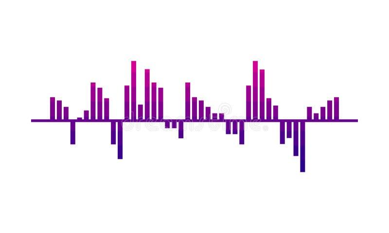 Vague de musique de Digital Égaliseur audio spectre-barres Rose-pourpres Fréquences saines Conception de vecteur illustration de vecteur