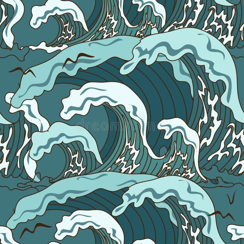 Vagues de modèle sans couture d'océan illustration de vecteur