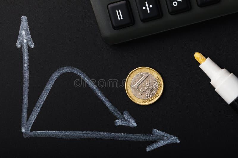 Val van de euro in de wisselmarkt royalty-vrije stock afbeeldingen