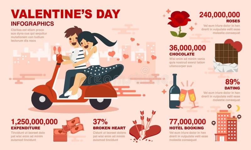 Valentine Infographics royalty free illustration