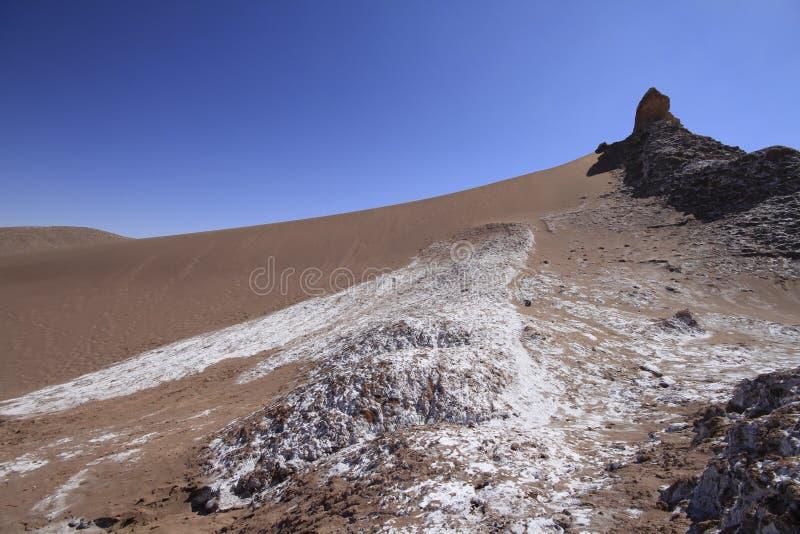 Download Valle Del Luna - Dolina Księżyc W Atacama, Chile Obraz Stock - Obraz złożonej z chmury, błękitny: 57671719