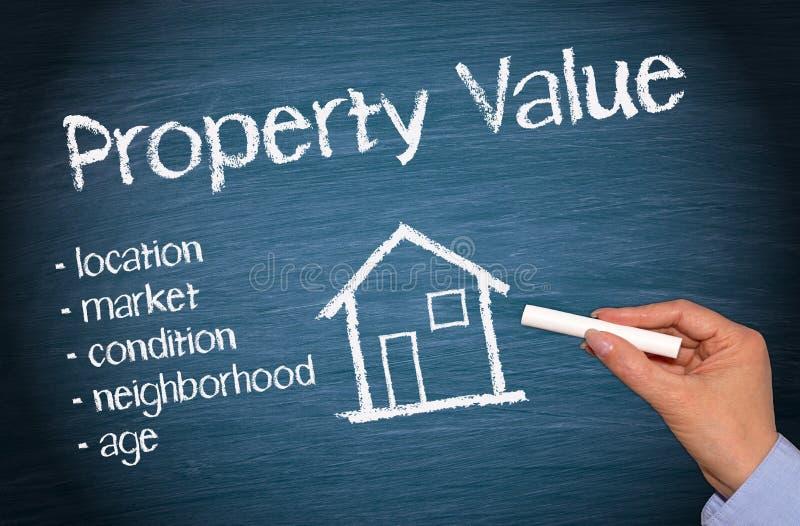 Valor da propriedade imagens de stock