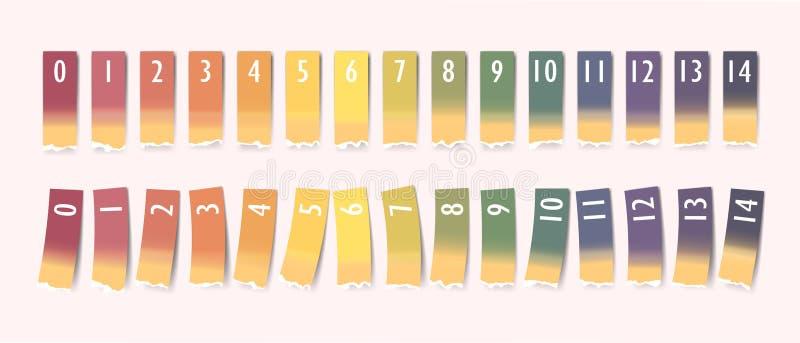 Valor de pH que mede usando as tiras de papel da indicação ou de teste de cores diferentes ilustração royalty free