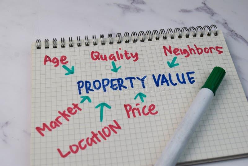 Valor de propiedad escribir en un libro con palabras clave aisladas en Office Desk fotografía de archivo libre de regalías