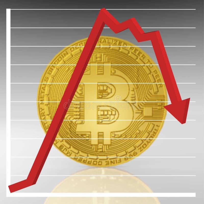 Valor perdedor de Bitcoin foto de stock royalty free