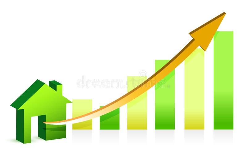 Valore di una proprietà in aumento di concetto royalty illustrazione gratis
