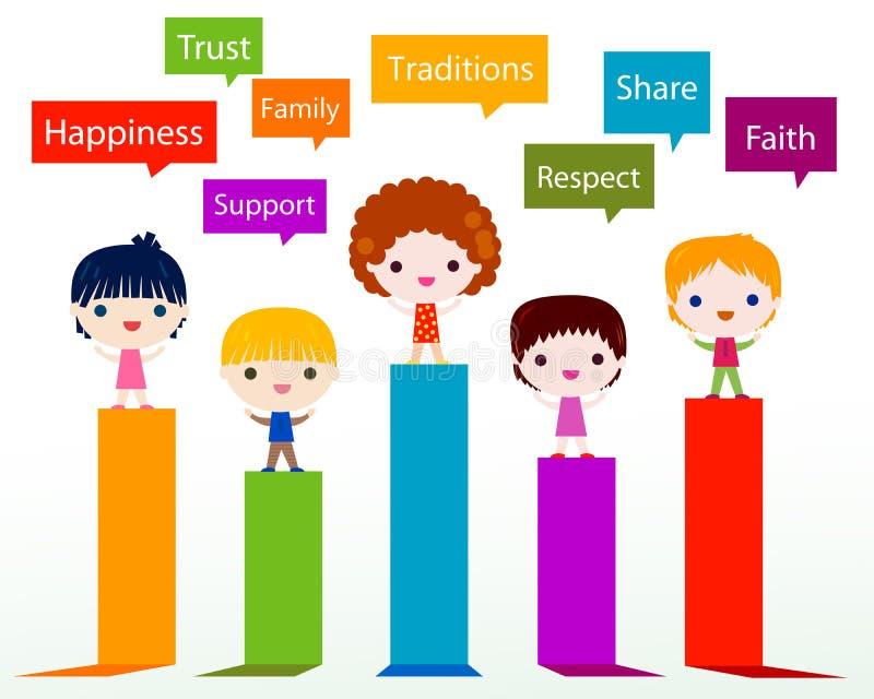 Valores das crianças infographic ilustração do vetor