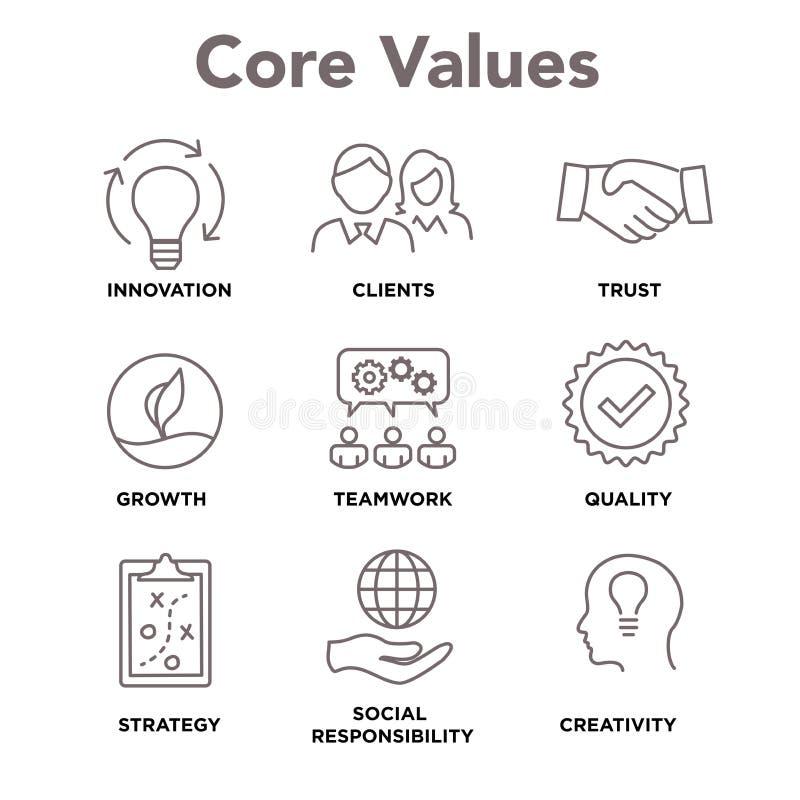 Valores de la base - la misión, icono del valor de la integridad fijó con la visión ilustración del vector