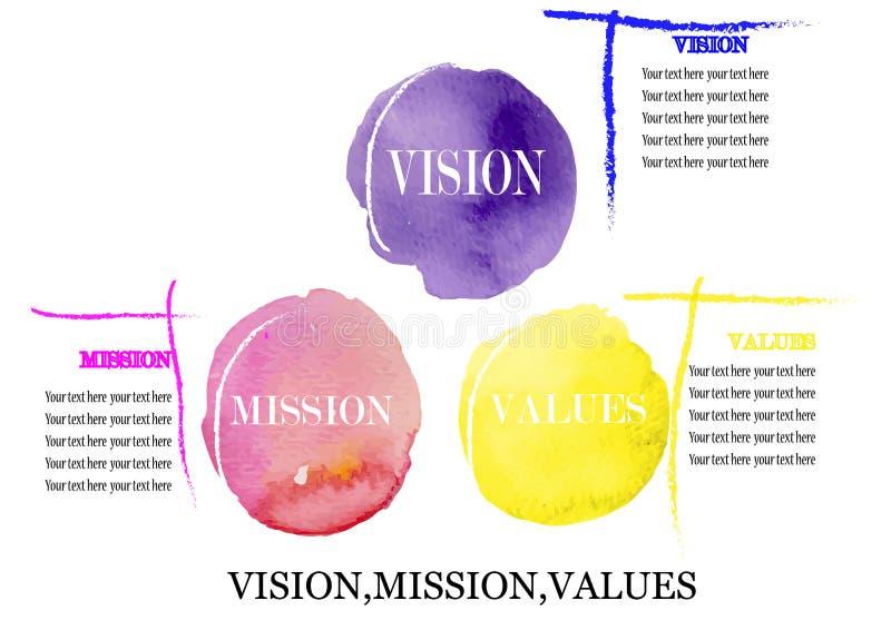 Valores de la misión de la visión del concepto del negocio, pintura de la acuarela en el fondo blanco libre illustration