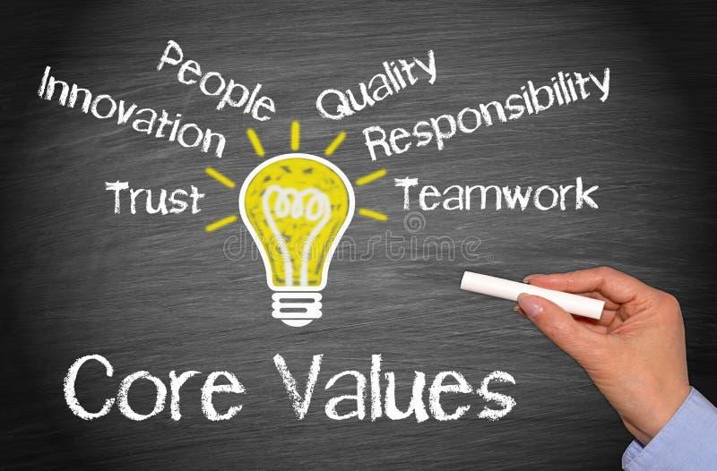 Valores de negócio principal foto de stock