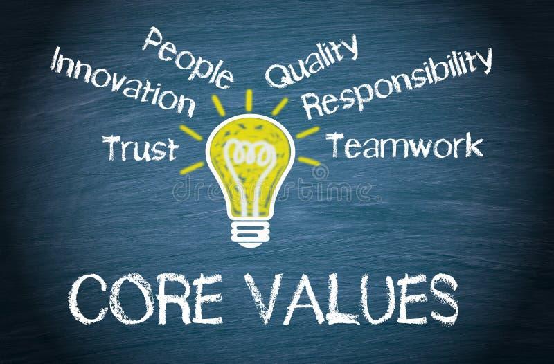 Valores do núcleo - conceito do negócio com ampola e texto ilustração royalty free