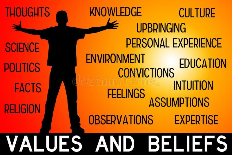 Valori e credenze royalty illustrazione gratis