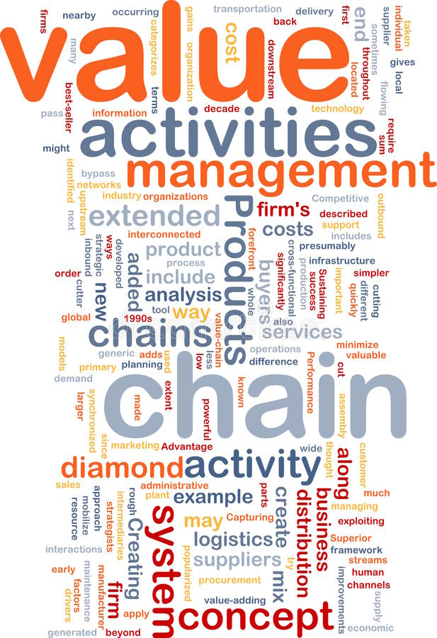 Value chain word cloud vector illustration