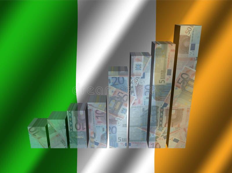 Valutagraf på krusig irländsk flaggaillustration vektor illustrationer