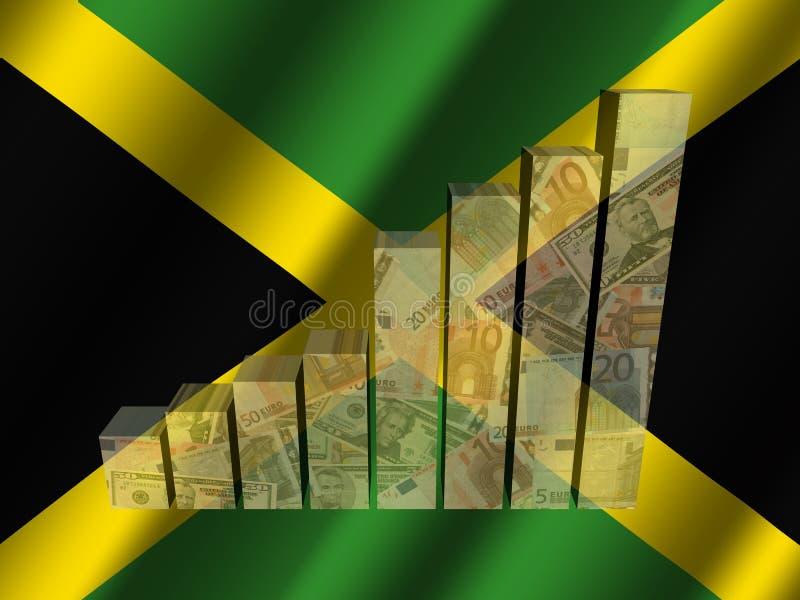 Valutagraf på krusig jamaikansk flaggaillustration vektor illustrationer