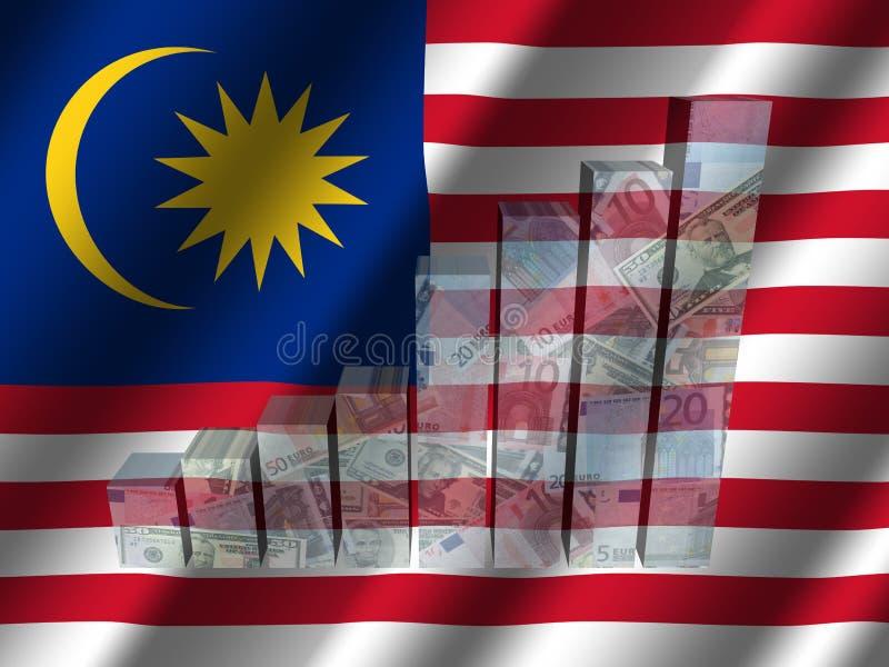 Valutagraf på krusig malaysisk flaggaillustration stock illustrationer
