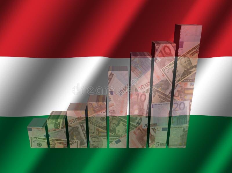 Valutagraf på krusig ungersk flaggaillustration vektor illustrationer