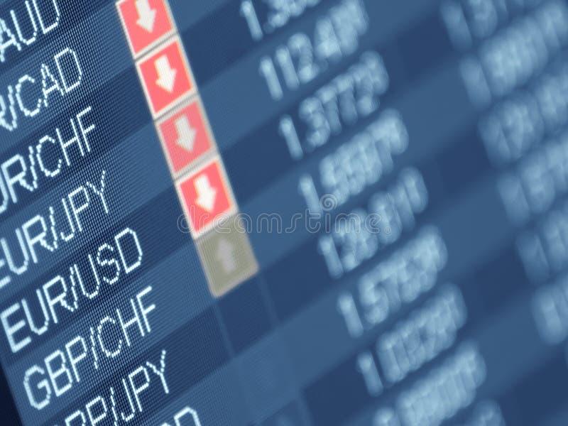 valutahandel arkivbilder