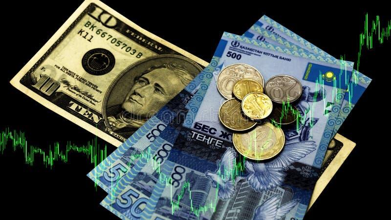 Valutakursen av dollaren i Kasakhstan Inflation och devalvering i Kasakhstan Utf?rdande av intecknar, l?n och krediteringar fotografering för bildbyråer