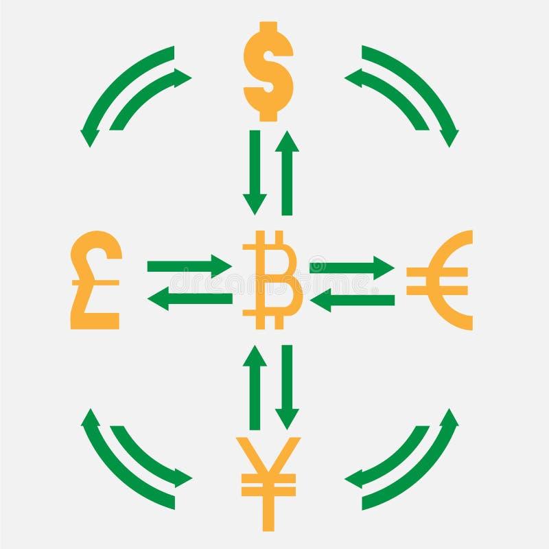 Valutautbyte - världsvaluta av dollar-, euro-, pund- och yensymboler vektor illustrationer