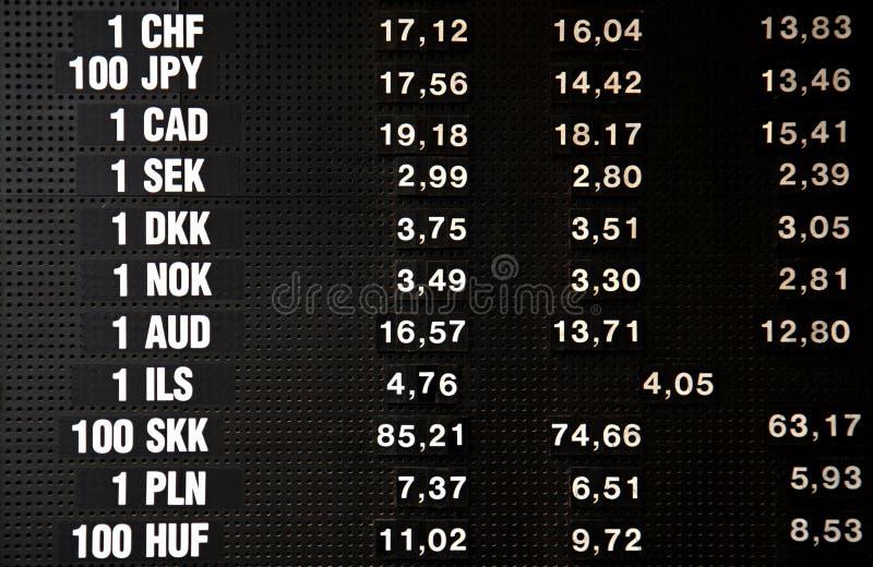 valutavalutakursar arkivfoto