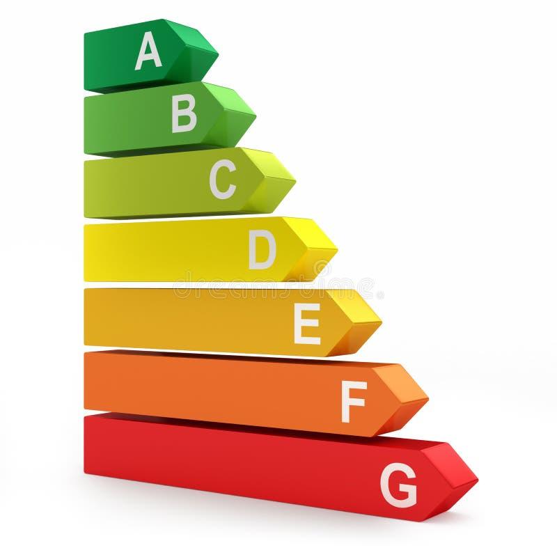 Valutazione di rendimento energetico illustrazione di stock