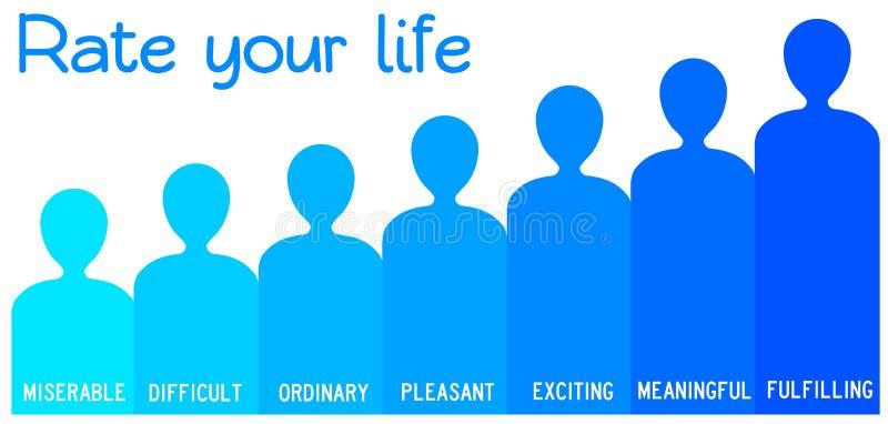 Valutazione di vita royalty illustrazione gratis