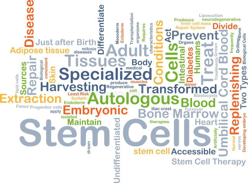 Van achtergrond stamcellen concept vector illustratie
