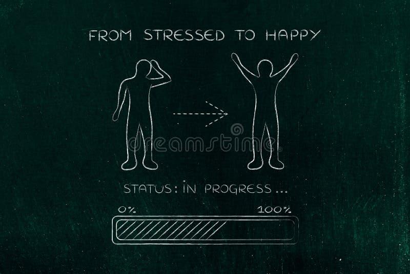 Van beklemtoond aan gelukkig: mensen veranderende houding, vooruitgangsbar stock afbeeldingen