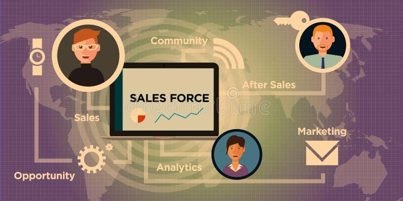 Van de achtergrond bedrijfsintelligentiesoftware Groepswerk stock afbeelding