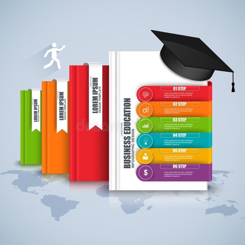 Van de bedrijfs boekenstap infographic onderwijs vector illustratie