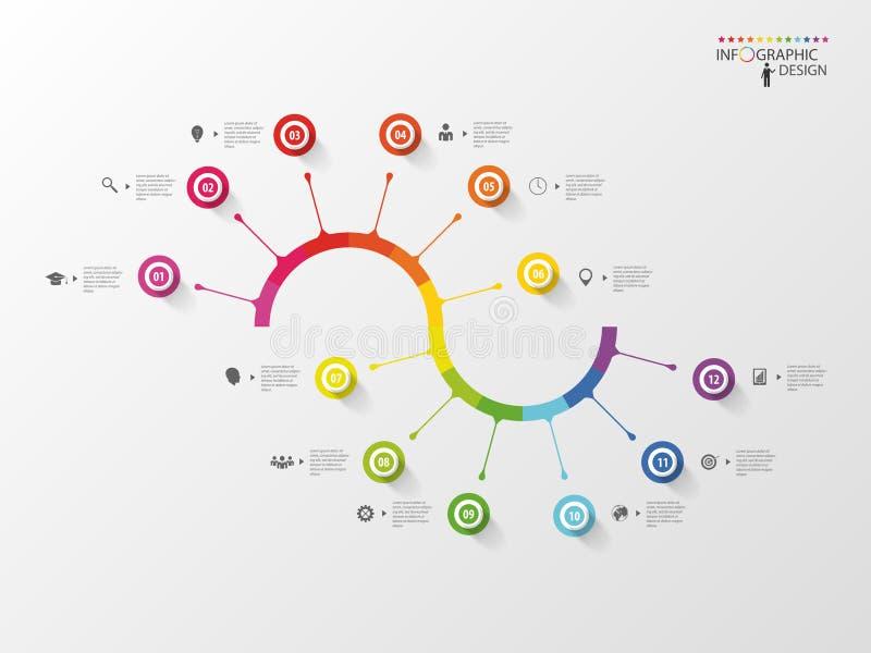 Van de Bedrijfs infographicchronologie spiraalvormig malplaatje Vector vector illustratie