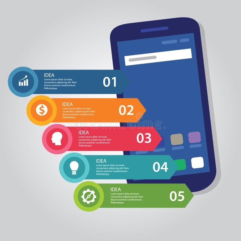 van de bedrijfs 5 stappenpijl informatie-grafische proces volledige kleur van Smartphone-het mobiele apparaat van de gadgetcommun royalty-vrije illustratie
