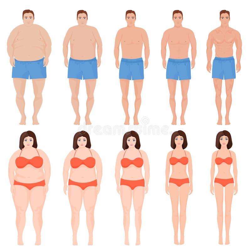 Van de beeldverhaalman en vrouw vermageringsdieetstadium Before and after het beeldverhaal vectorillustratie van dieetmensen royalty-vrije illustratie