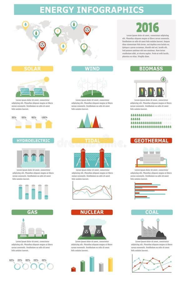 Van de de elementenenergie van de milieuecologie de infographic vectorillustratie royalty-vrije illustratie