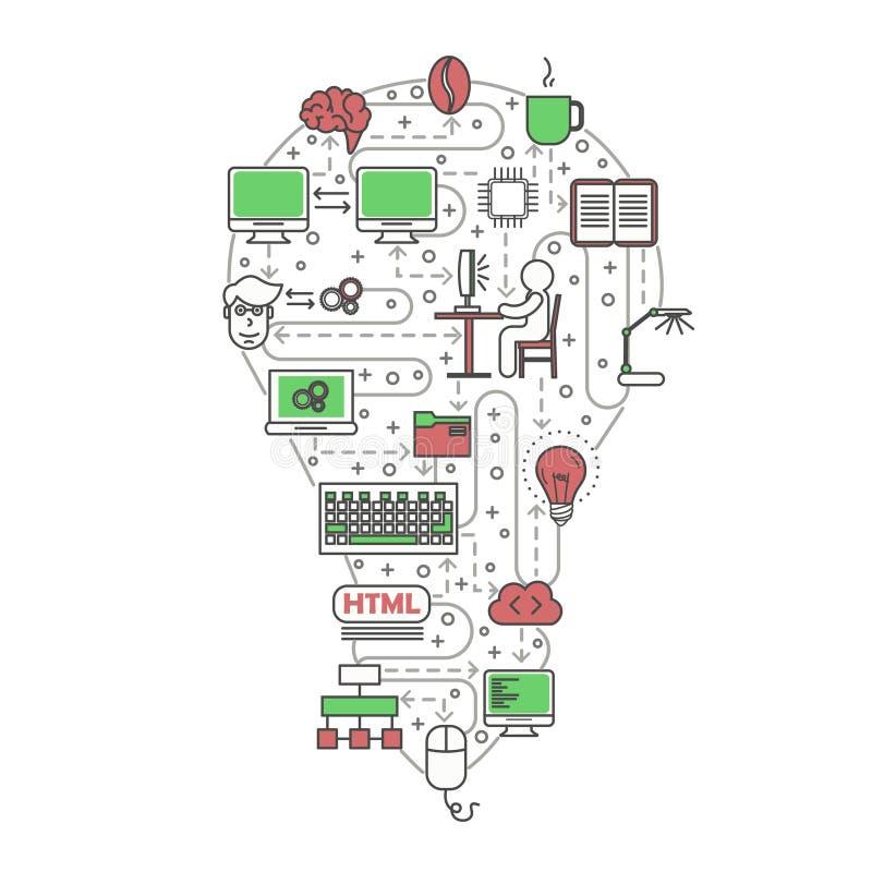 Van de het concepten vector vlakke lijn van de computerprogrammeur de kunstillustratie vector illustratie