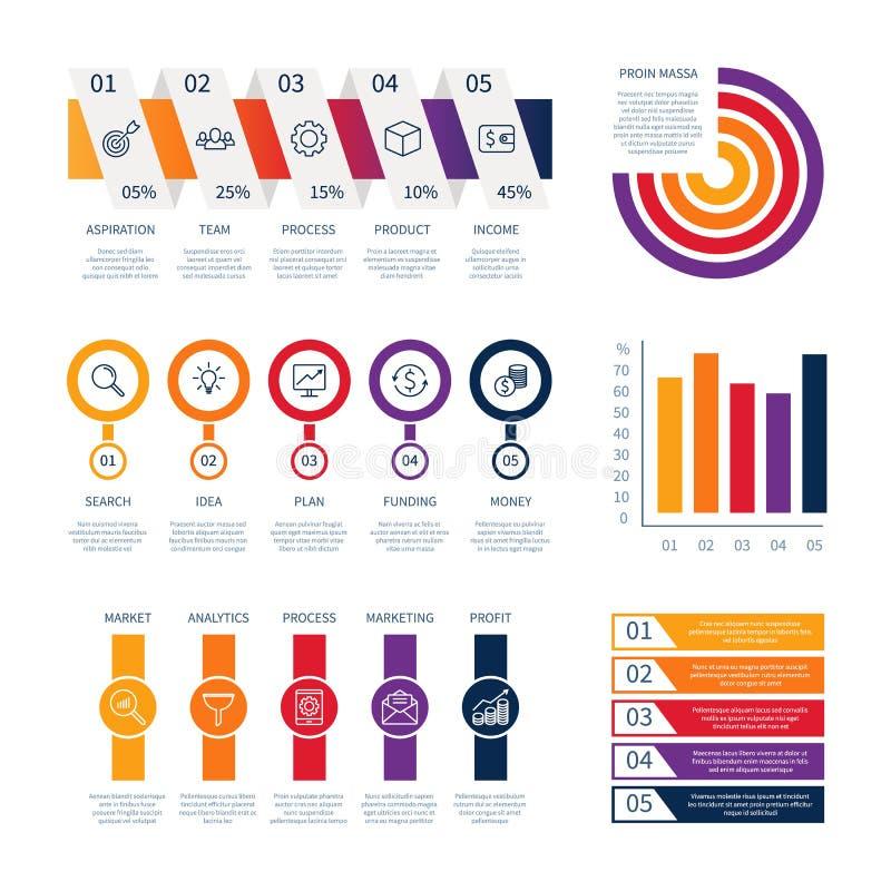 Van de het controlebordanalyse gegevens van de bedrijfs de infographic dashboardgrafiek van de de muntlijn van het de pictogramme stock illustratie