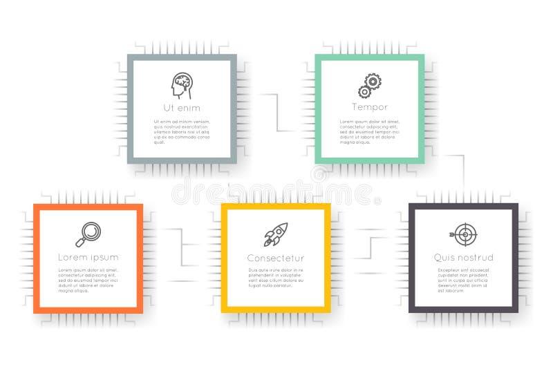 Van de het diagram de infographic presentatie van het technologieproces van het etiketopties van de stappenpictogrammen van de he stock illustratie