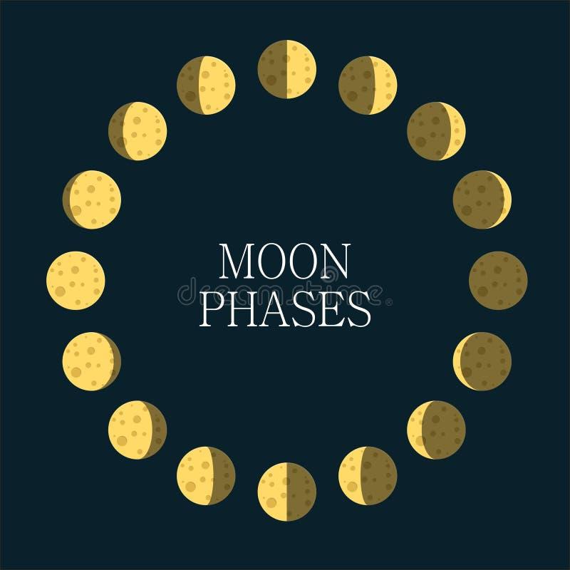 Van de het pictogramnacht van maanfasen de astronomie en de aard het gebiedschaduw van maanfasen ruimte in vlakke stijl De gehele vector illustratie