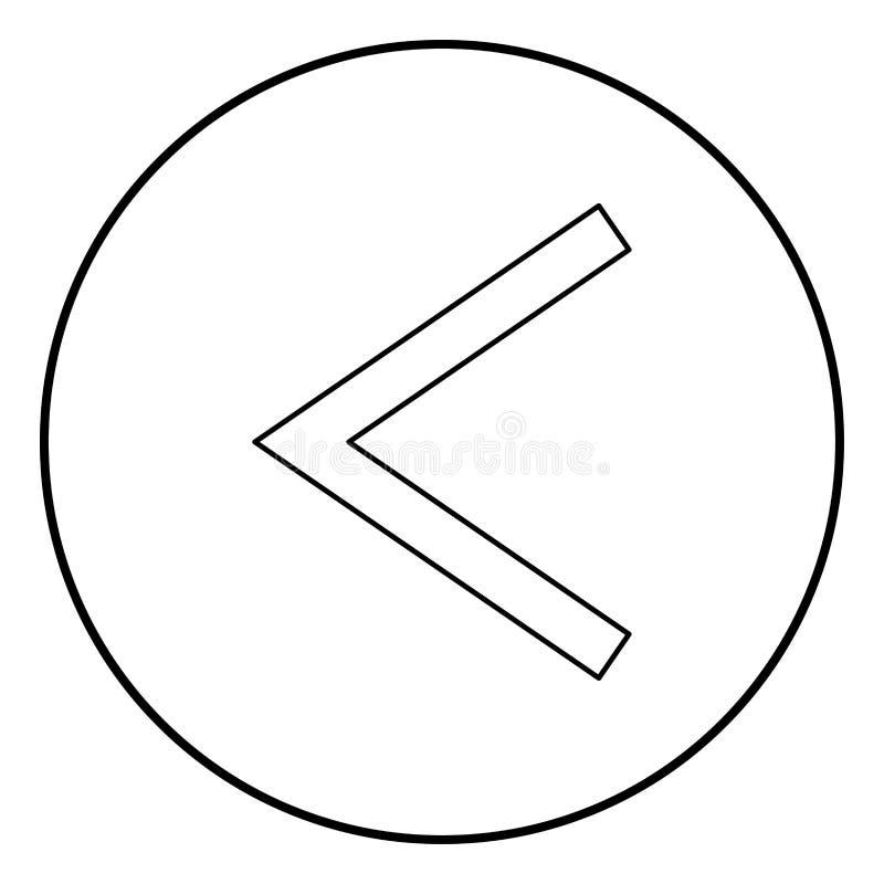Van de het symboolzweer van Kanu van de Kenazrune van het de toortspictogram vector van de het overzichts de zwarte kleur in cirk stock illustratie