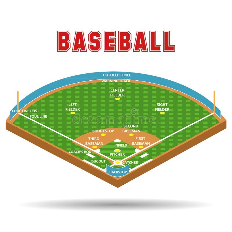 Van de honkbalveldplan en vorming spelers vector illustratie