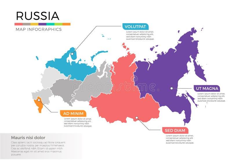 Van de kaartinfographics van Rusland het vectormalplaatje met gebieden en wijzertekens vector illustratie