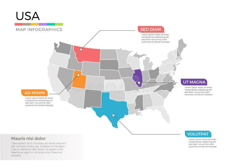 Van de kaartinfographics van de V.S. de Verenigde Staten van Amerika het vectormalplaatje met gebieden en wijzertekens vector illustratie