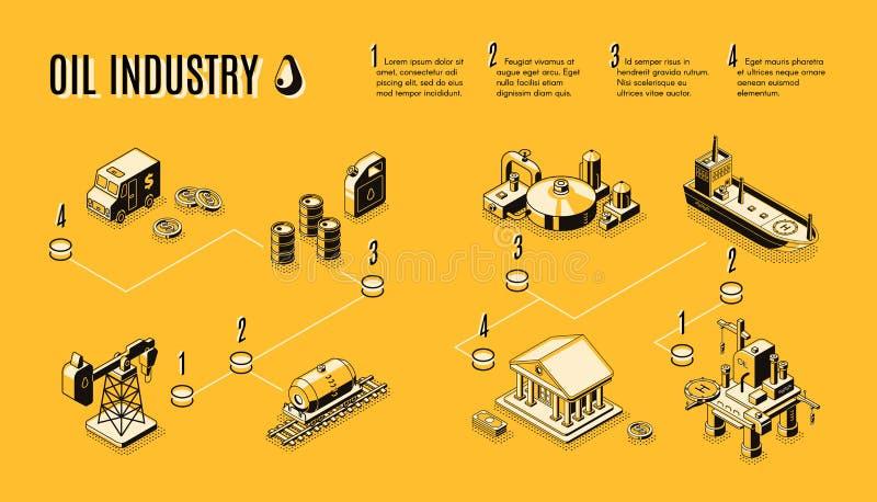 Van de de productieweg van de olieindustrie de isometrische vector royalty-vrije illustratie