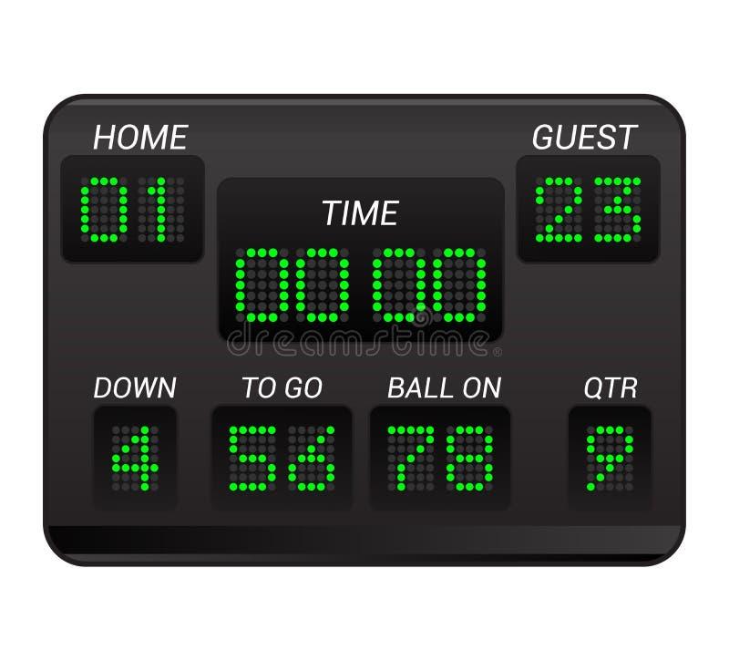 Van de de raads digitale vertoning van de scorebord de vectorscore van het de voetbalvoetbal van het de sportteam de gelijkeconcu vector illustratie