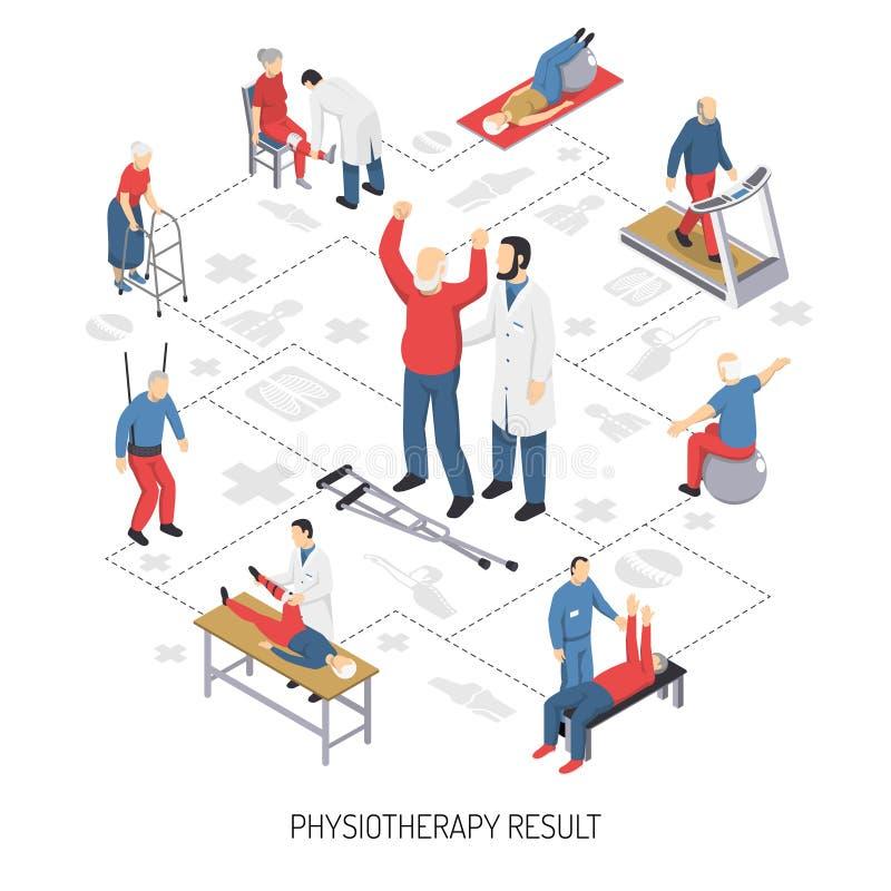 Van de rehabilitatiezorg en Fysiotherapie Pictogrammen vector illustratie