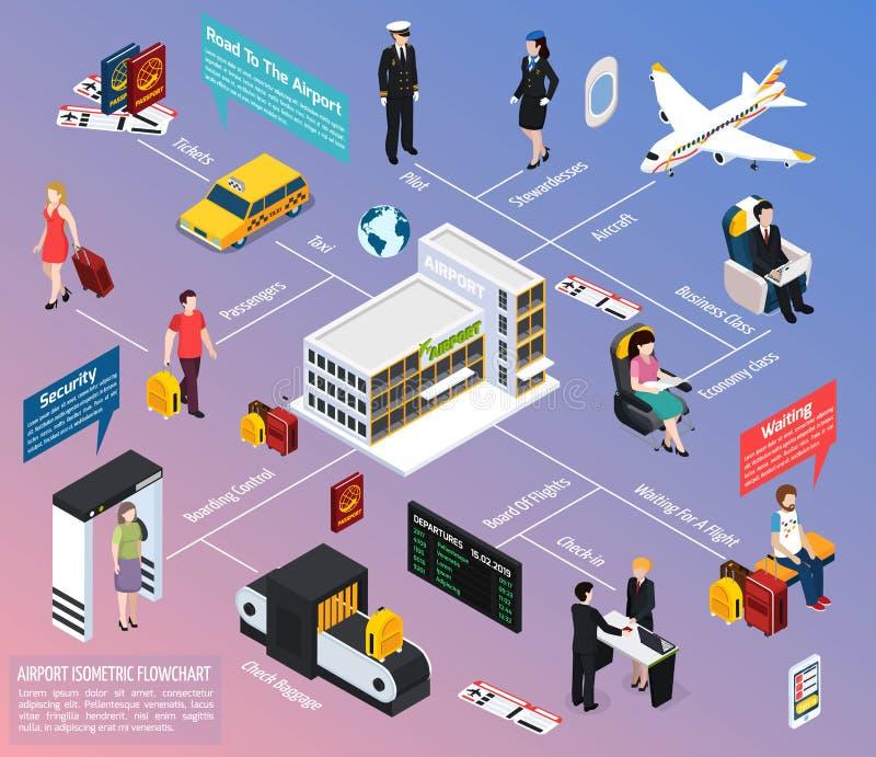 Van de vliegtuigpassagiers en Bemanning Isometrisch Stroomschema royalty-vrije illustratie