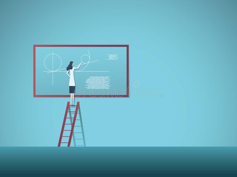 Van de vrouwenwetenschapper of professor het vectorconcept van de berekeningswiskunde Symbool van vrouwenvoltooiing, talent, inte vector illustratie